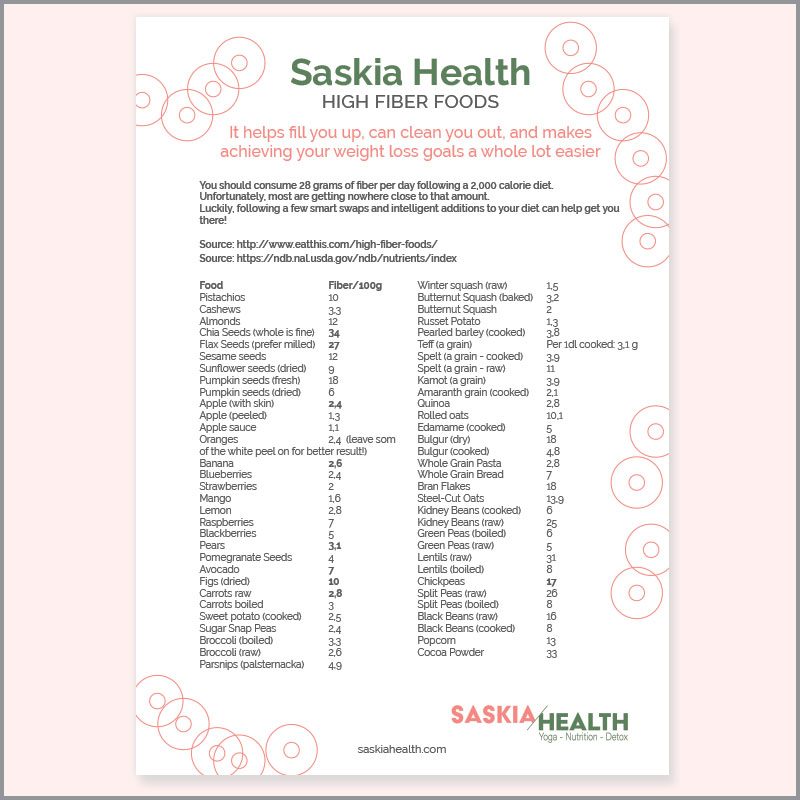 Saskia Health - Kursmaterial